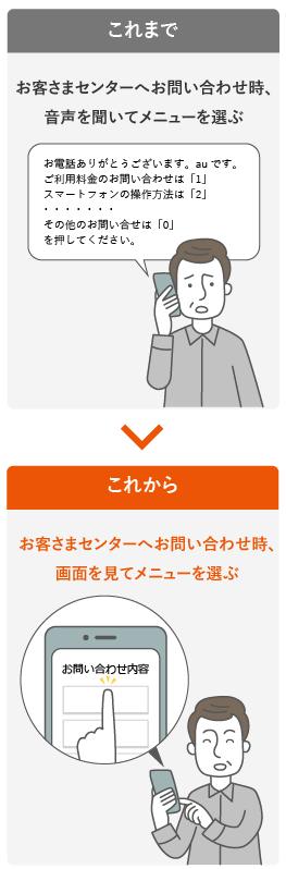 電話 au 問い合わせ