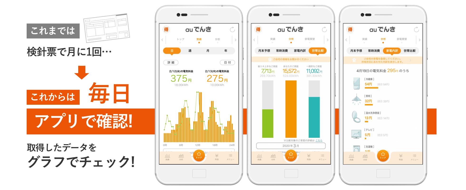 これまでは検針票で月に1回…→これからは毎日アプリで確認!取得したデータをグラフでチェック!