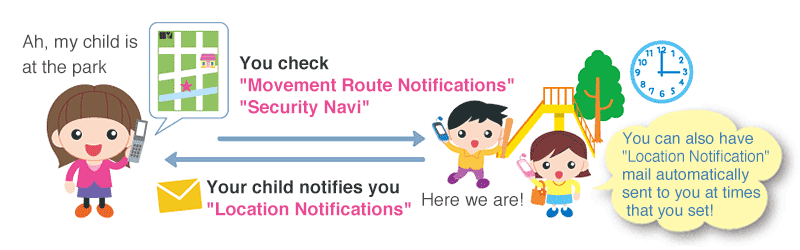 "Know where your child has been ""Movement Route Notifications"