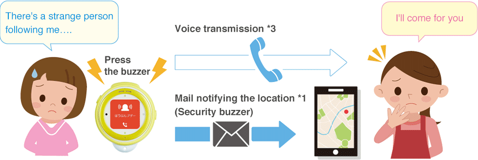 Multi-function security buzzer