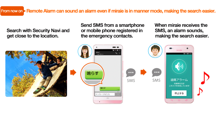 Remote Alarm can sound an alarm even if miraie is in manner mode, making the search easier.
