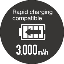 High-capacity 3,000 mAh battery supports rapid charging
