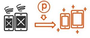 修理代金サポート(iPhone/iPad)