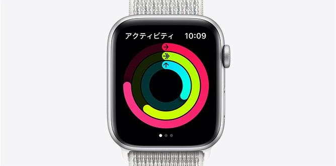 Apple watch 5 3つのアクティビティリング