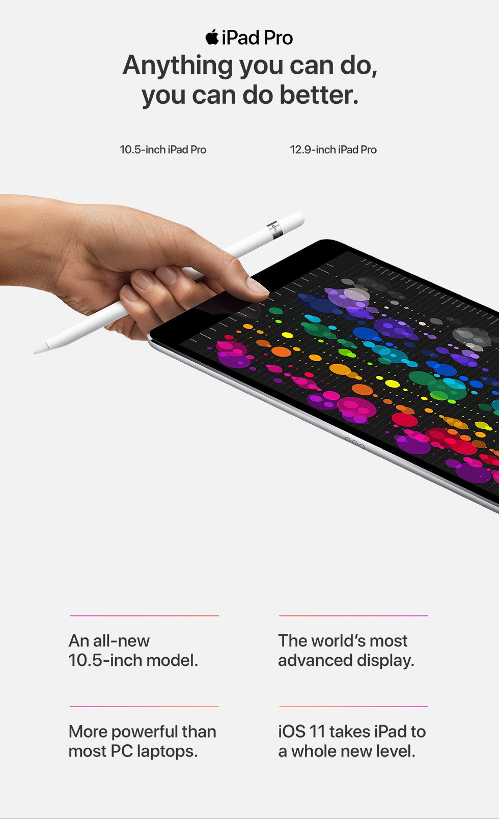 iPad Pro Anything you can do, you can do better. 10.5-inch iPad Pro 12.9-inch iPad Pro