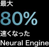 最大80%速くなった Neural Engine