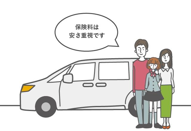 Au 自動車 保険