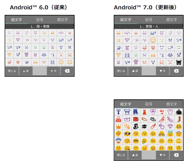 絵⽂字のカテゴリ分け・表⽰順画面イメージ