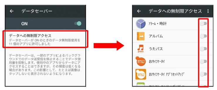 データセーバー画面イメージ