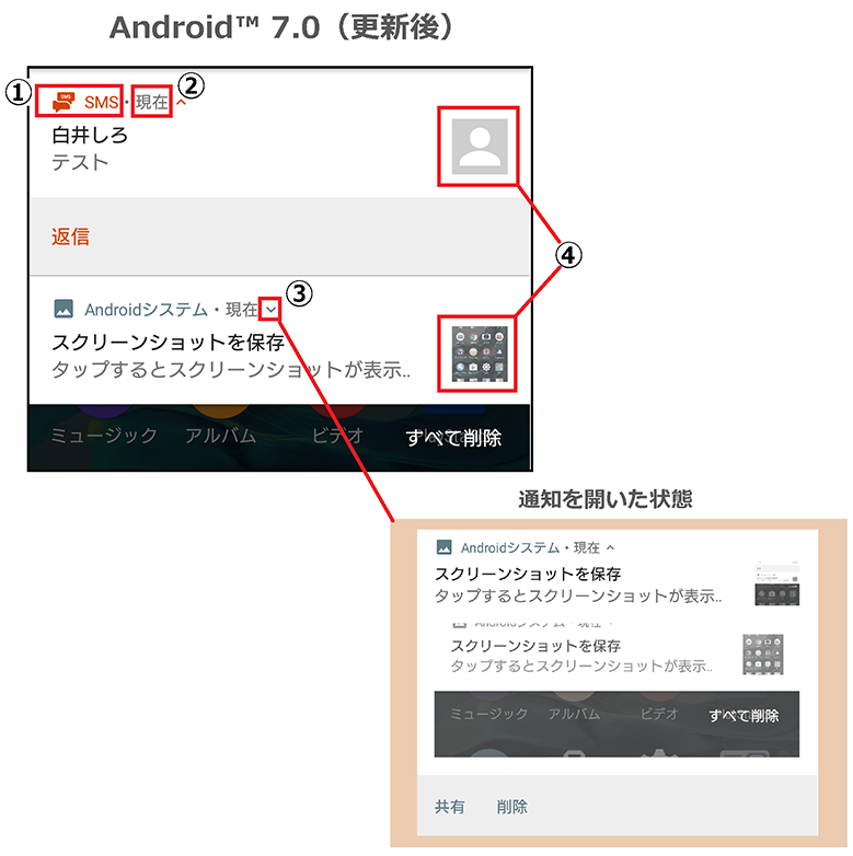 Android™7.0通知パネル画像