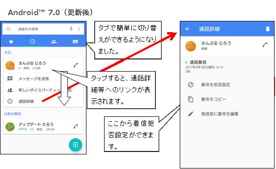 電話アプリ画面イメージ