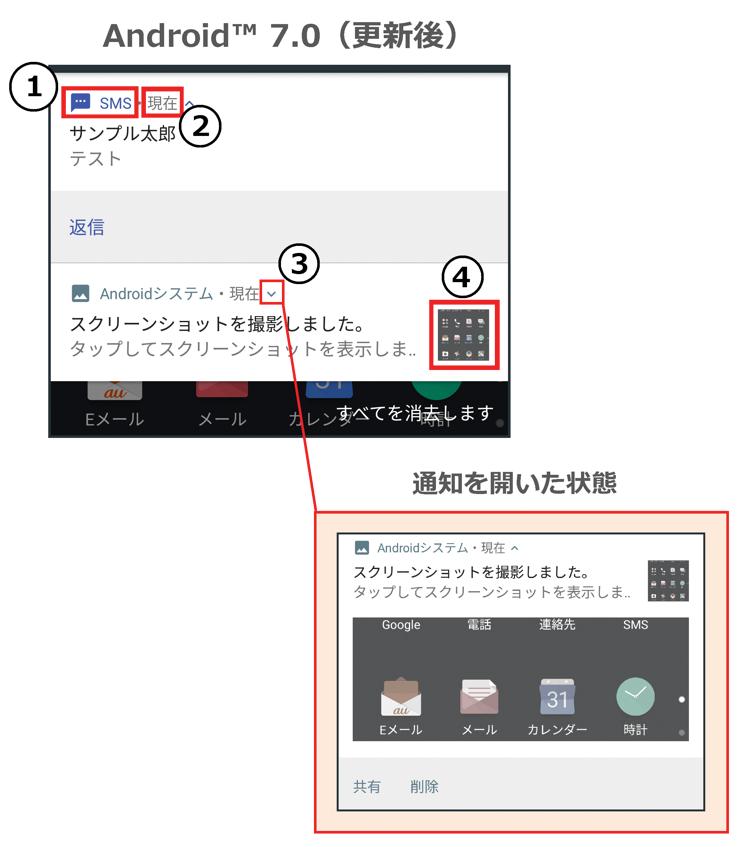 Android™7.0通知パネルのイメージ