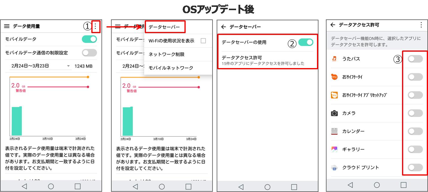 データセーバー機能の追加
