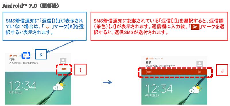 図7の画像
