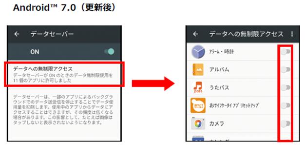「設定」アプリ:「データ使⽤」に「データセーバー」機能の追加