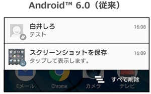 Android™6.0通知パネル画像