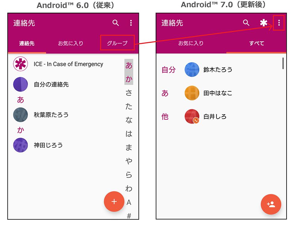 連絡先のグル―プ表示方法の変更画面イメージ