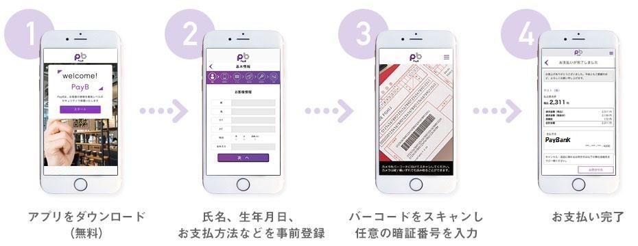 「PayB」アプリで読み取りするだけで、通信料金のお支払いが可能となります