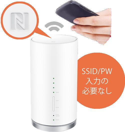 簡単Wi-Fi接続イメージ画像