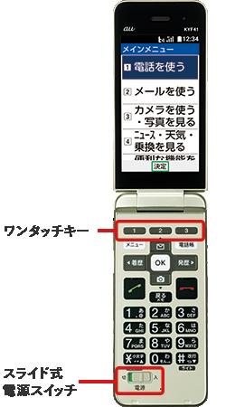 メインメニュー、ワンタッチキー、見やすいキー印字、スライド式電源スイッチ