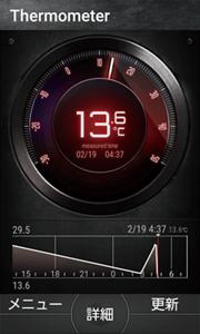 OUTDOOR PORTAL 温度(イメージ図)