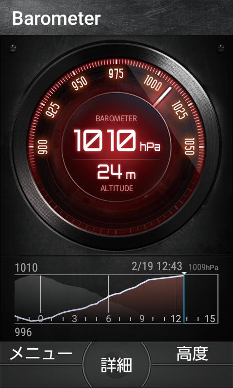 OUTDOOR PORTAL 気圧・高度(イメージ図
