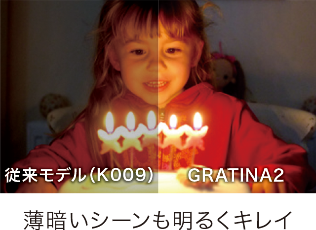 裏面照射型CMOSカメラ 従来モデル(K009)/ GRATINA2
