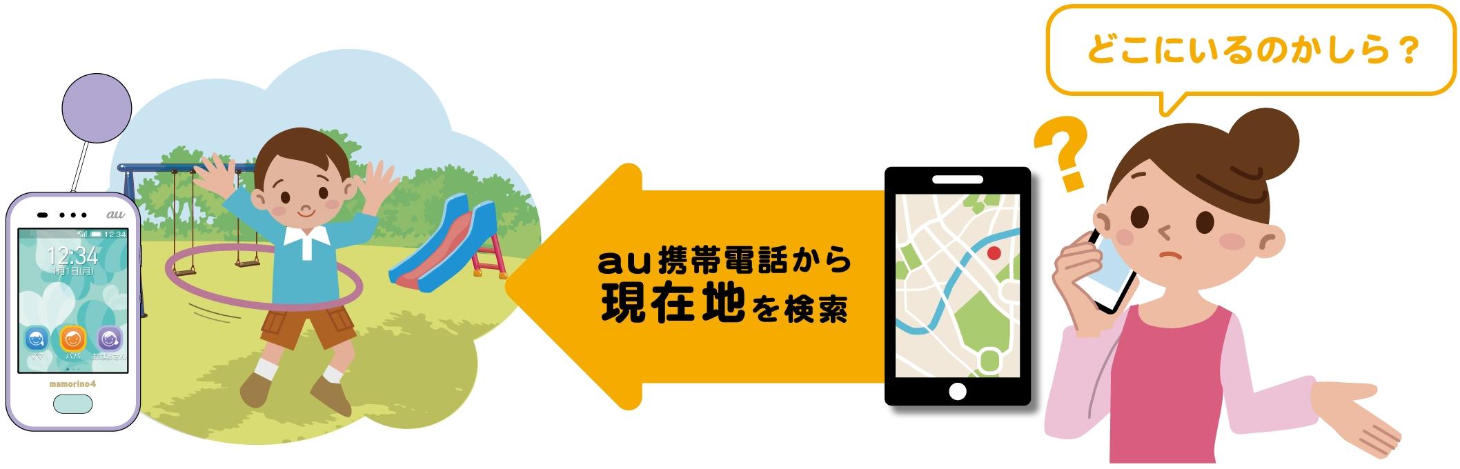 いつでも保護者の方の携帯電話からお子さまの居場所を確認できます。また、連続即位により、お子さまの移動経路を検索できます。イメージ画像