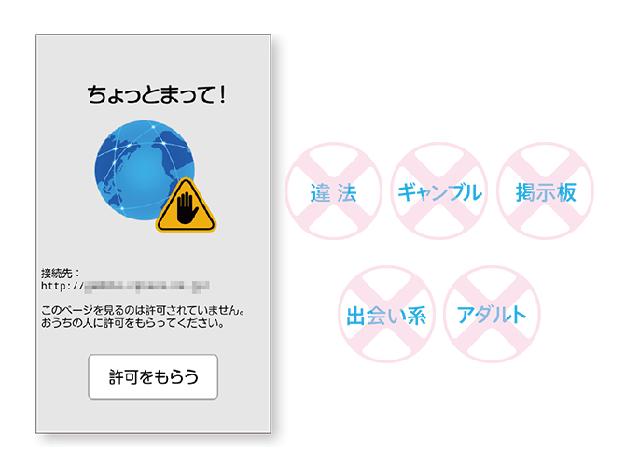イメージ:有害サイトアクセス制限