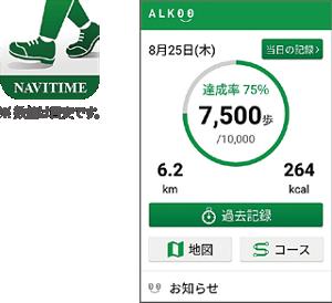 イメージ:楽しい歩数計 ALKOO(歩こう)のスマートフォン画面