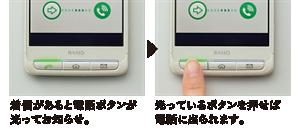 イメージ:電話ボタン/メールボタン