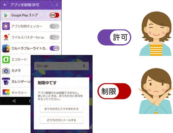 アプリ使用制限イメージ画像