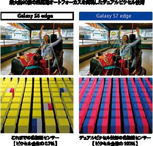 最大約10倍の超高速オートフォーカスを実現したデュアルピクセル技術