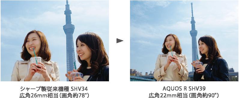 メインカメラの広角・接写の画質比較画像
