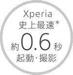 Xperia史上最速約0.6秒起動・撮影