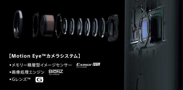 Một hệ thống camera được sinh ra từ công nghệ tiên tiến của Sony.