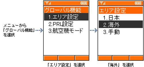 海外モード設定 (3Gケータイをご利用の場合)画面キャプチャ